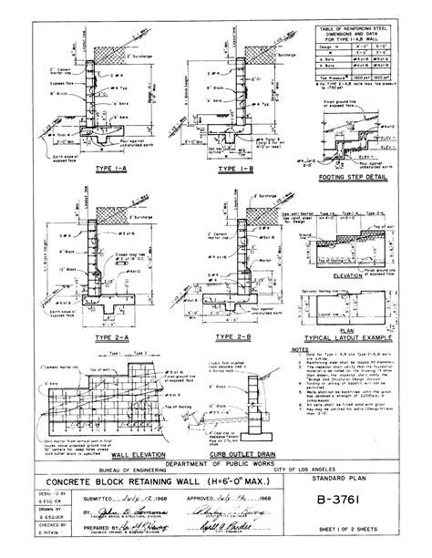 Block Manual Design