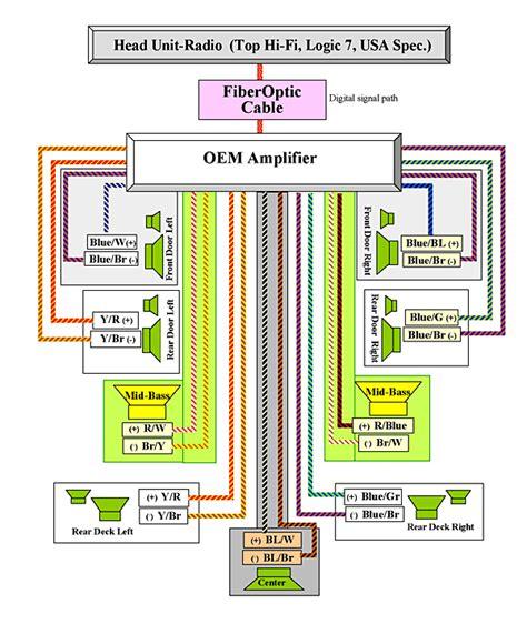 Bmw X1 Wiring Diagram
