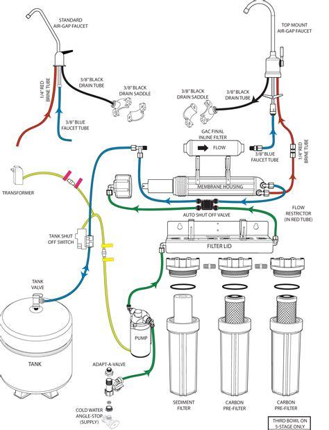 Boost A Pump Wiring Diagram