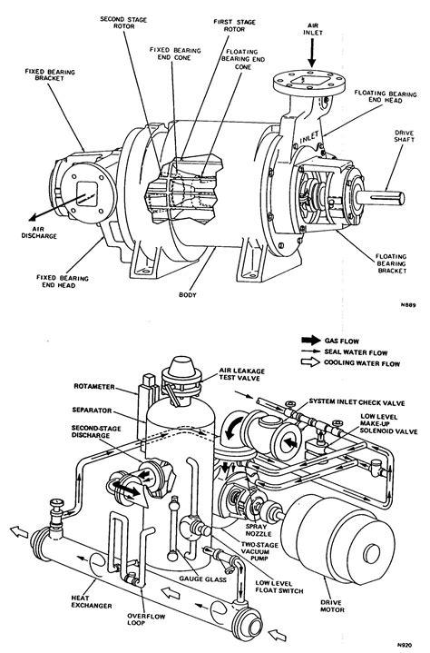 Bosch Rotary Vacuum Pump Manuals