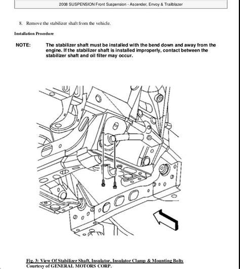 Buick Rainier Repair Manual