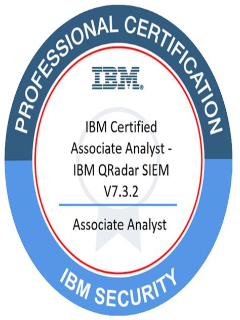 C1000-120 Online Tests