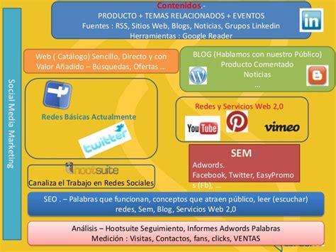 CDMS-SM4.0 Latest Exam Materials