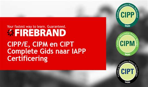 CIPT-B New Dumps Questions
