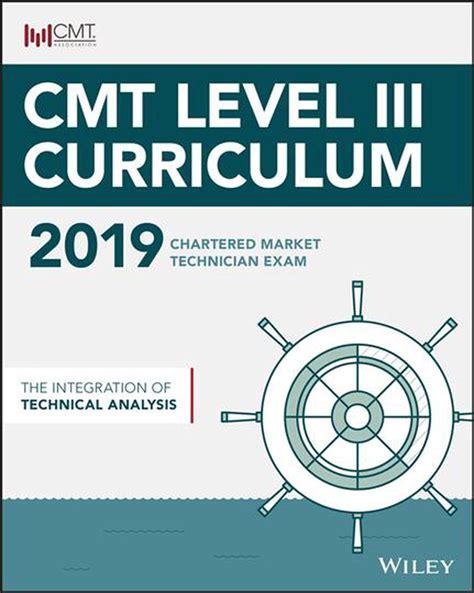CMT-Level-III Pass Test