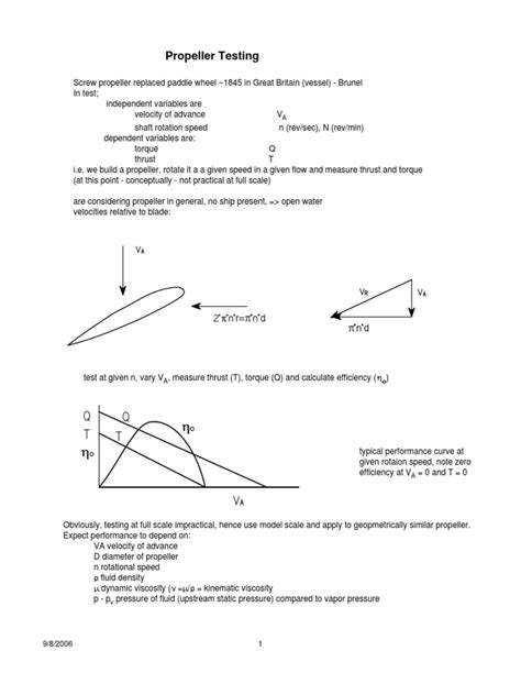 CPP-Remote Exam Papers
