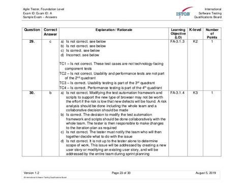CTFL-UT Valid Test Vce