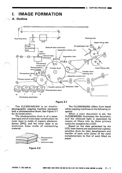 Canon Clc300 Service Manual