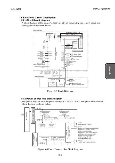 Canon S450 Service Manual