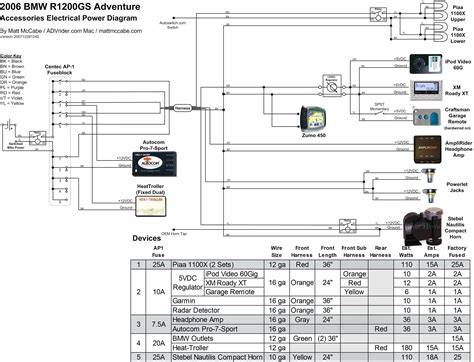 Car Audio Wiring Diagram Bmw X5