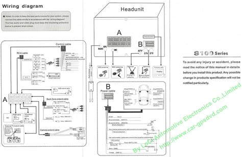 Car Entertainment Multimedia System Wiring Diagram