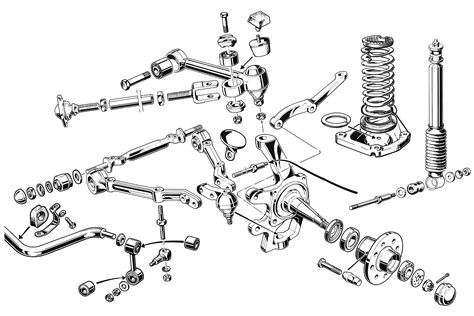 Car Front End Diagram