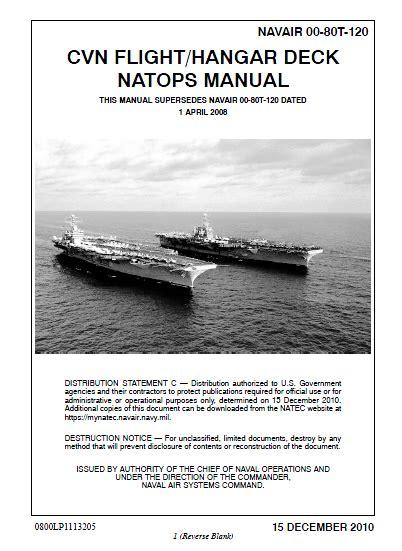 Carrier Evolution Control Service Manual