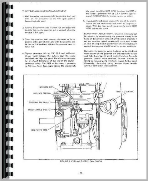 Case 444 Lawn Garden Tractor Manual