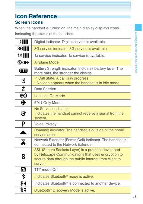 Casio Gzone Owner Manual