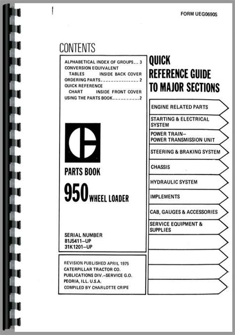 Caterpillar 950 Wheel Loader Parts Manual