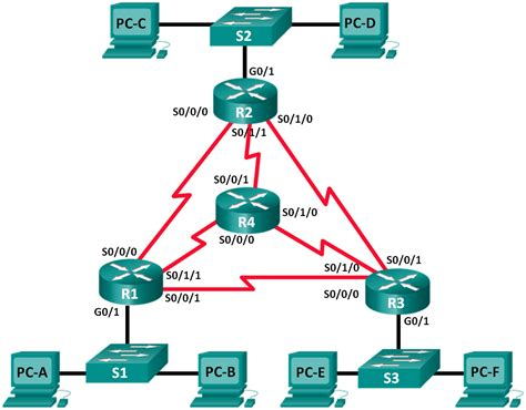Ccna Lab Answers Subnetting Network Topologies