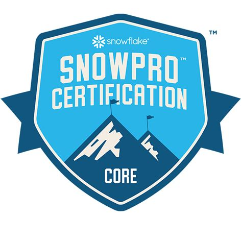 Certificate SnowPro-Core Exam