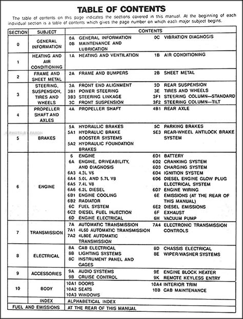 Chevrolet G20 Van Repair Manual
