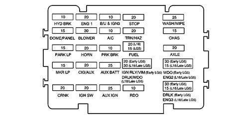 Chevy 5500 Fuse Diagram