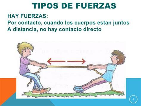 Ciencias: Fuerza y Movimiento
