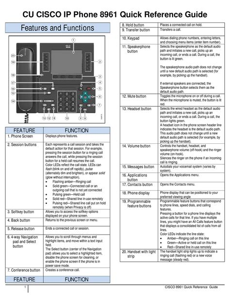 Cisco 8961 Quick Reference Guide