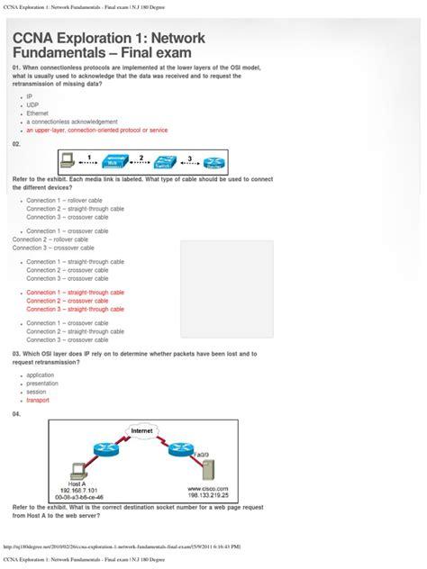 Cisco Network Fundamentals Final Exam Study Guide