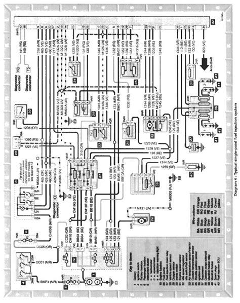 Citroen Saxo Engine Loom Wiring Diagram