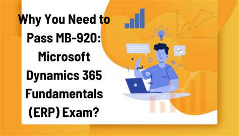 Clear MB-920 Exam