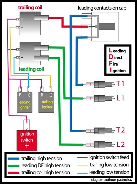 Coil And Distributor Wiring Diagram 1947