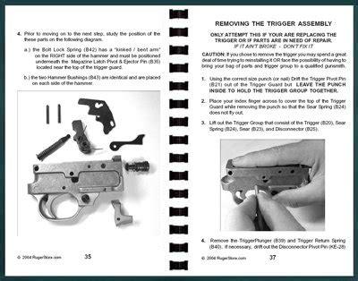 Colt Ar 15 Armorer Manual