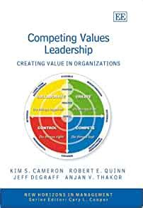 Competing Values Leadership New Horizons In Management Series