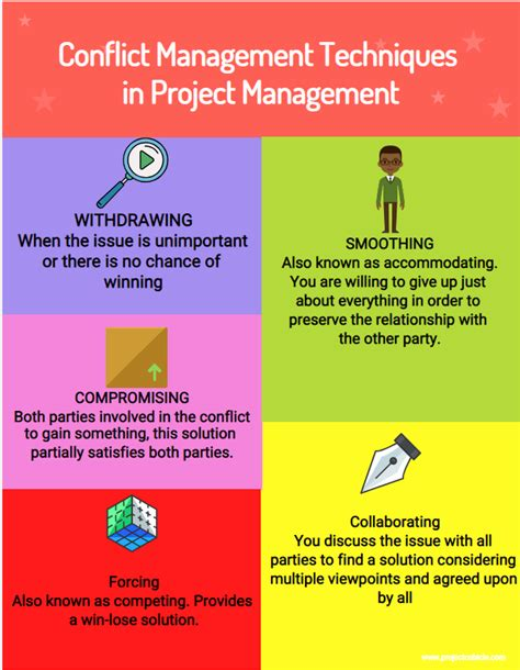 Conflict Resolution Techniques Project Management