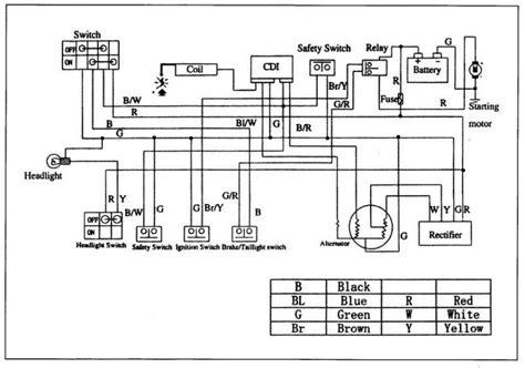 Coolster 110cc Atv Wiring Diagram