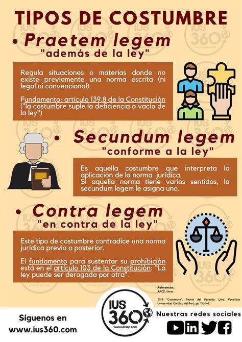 Cuestiones varias sobre la costumbre jurídica en el Norte peninsular