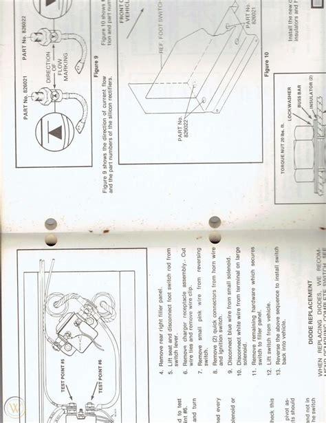 Cushman Titan Repair Manual