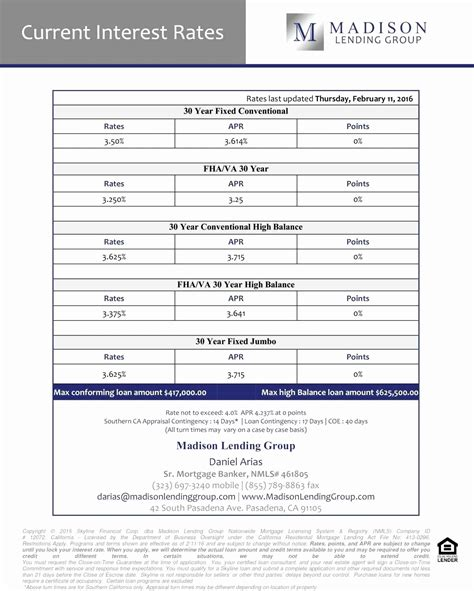 Debt Snowball Answer Key