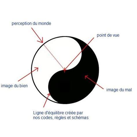 Dechiree Entre Le Bien Et Le Mal Une Romance Paranormale Le Service De Recontres Paranormales T 2
