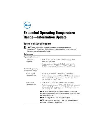 Dell R610 Manual
