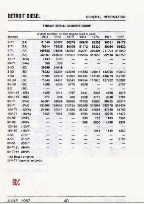 Detroit Diesel Engine Number Guide
