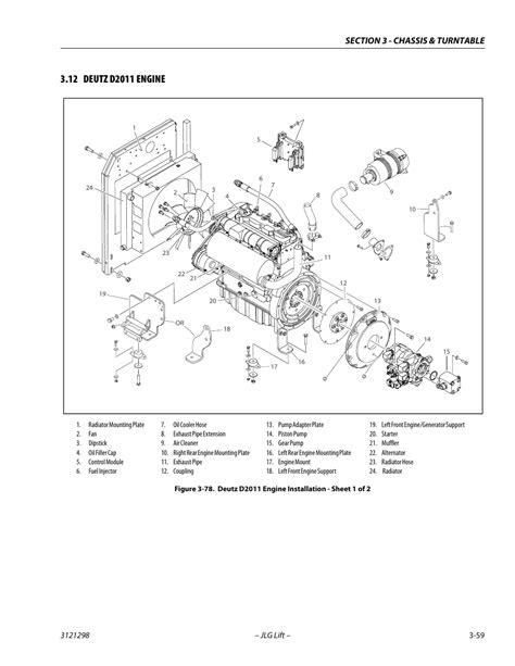 Deutz D2011 Repair Manual
