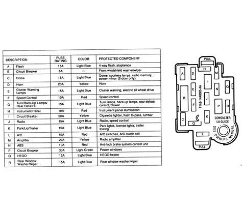Diagram For 2001 Mazda B2500 Fuse Box