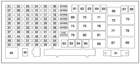 Diagram Of Fuse Box On 2007 Hummer H3