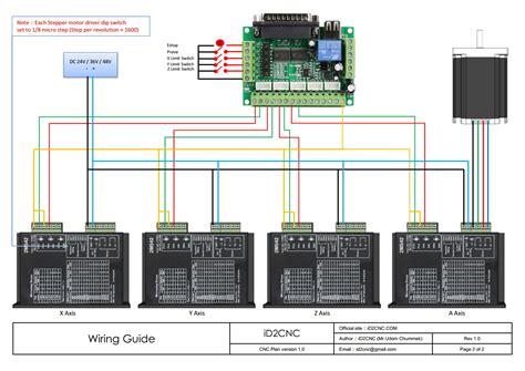 Diy Cnc Wiring Harness