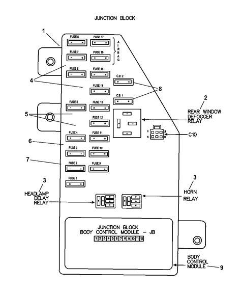 Dodge Stratus Radio Manual