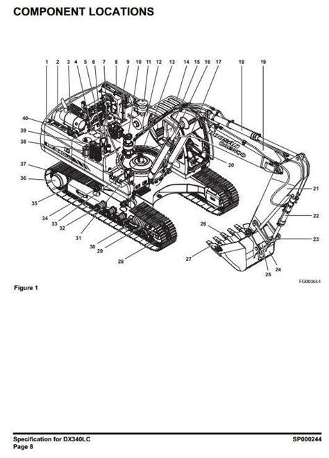 Doosan Crawler Excavator Type Dx340lc S N 5001 And Up Workshop Service Manual