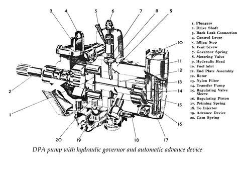 Dpc Lucas Diesel Injection Pump Repair Manual