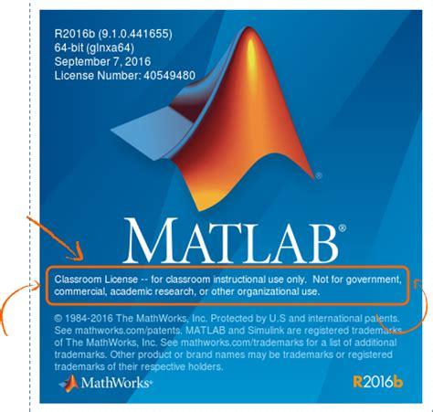 Ecc Matlab Manual
