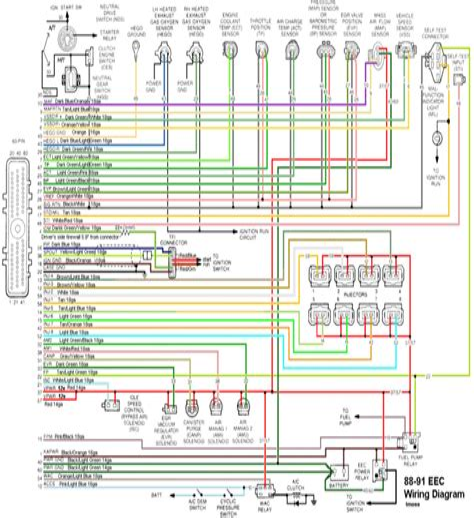 Eec Wiring Diagram Mustang Fuse Diagrams