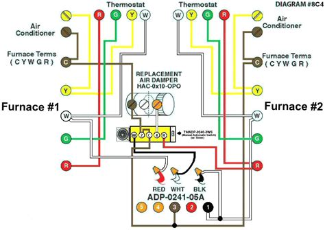 Electric Furnace Thermostat Wiring Diagram